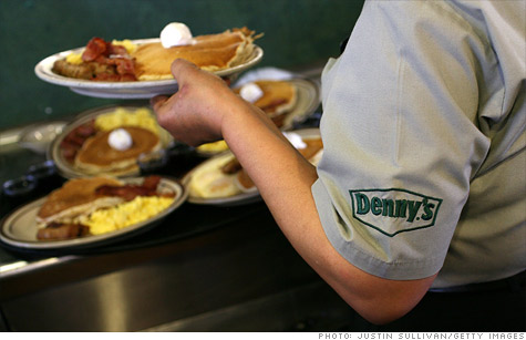 Denny's Menu Prices