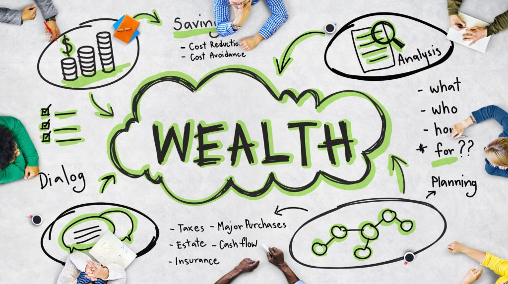 Wealth Management services